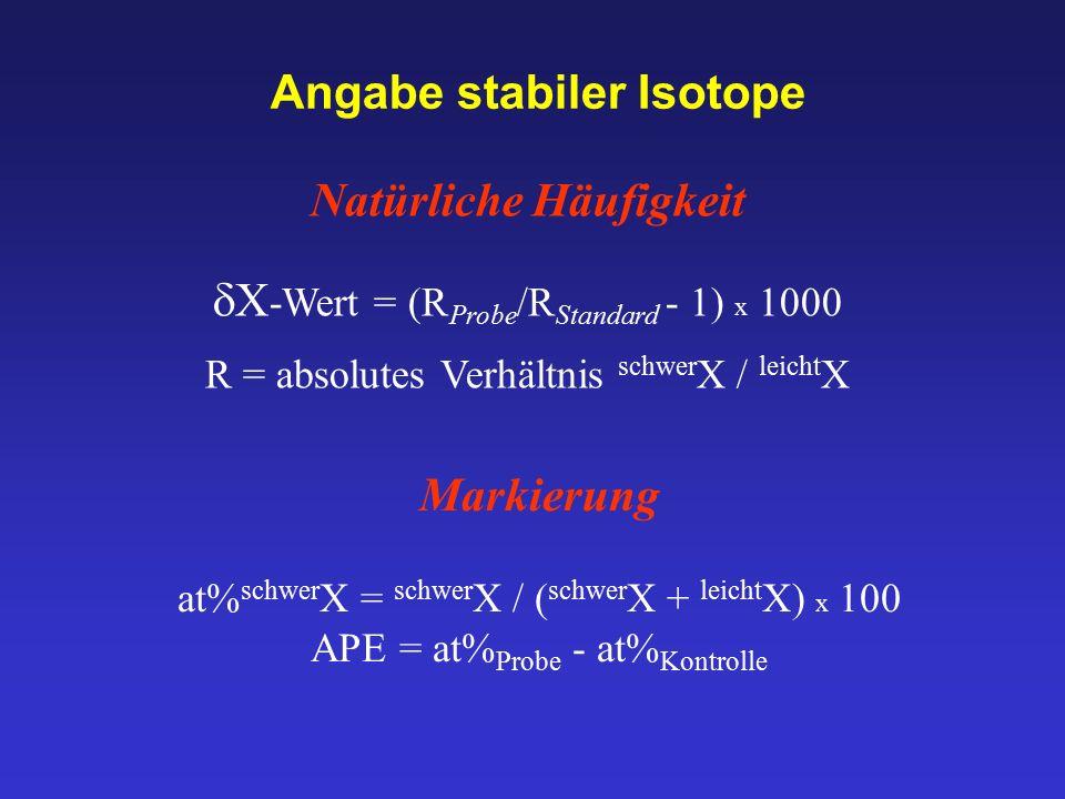 Angabe stabiler Isotope