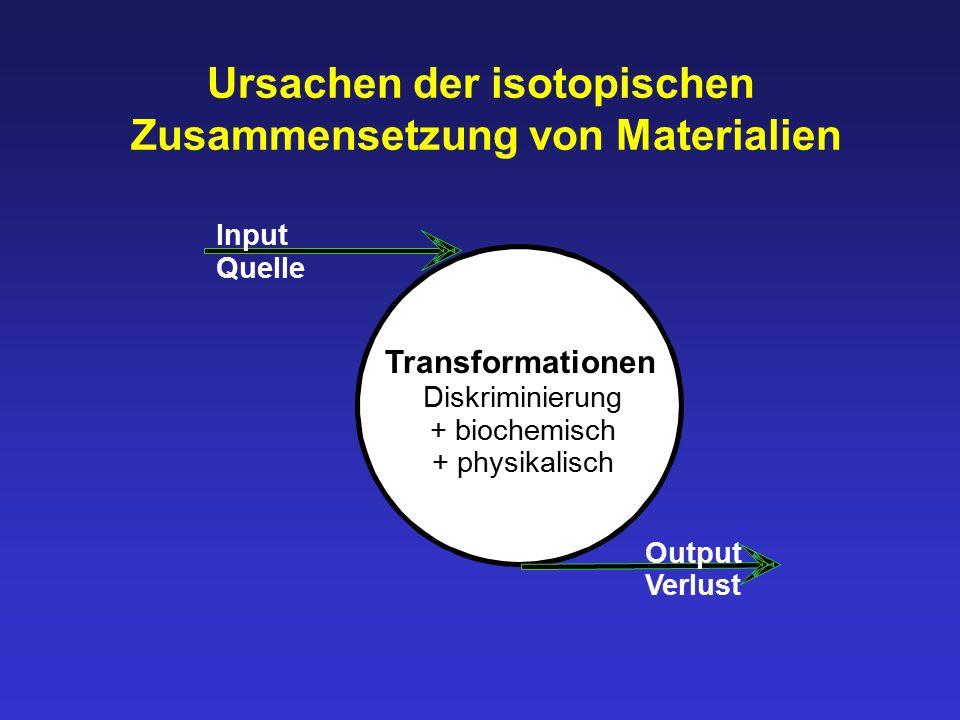 Ursachen der isotopischen Zusammensetzung von Materialien