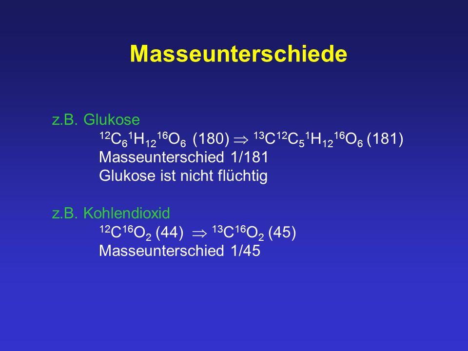 Masseunterschiede z.B. Glukose