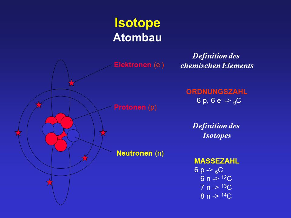 Isotope Atombau Definition des chemischen Elements Definition des