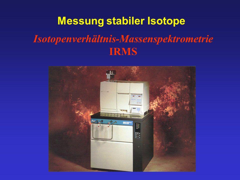 Messung stabiler Isotope Isotopenverhältnis-Massenspektrometrie
