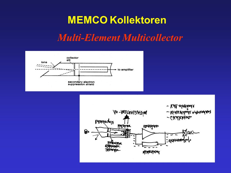 MEMCO Kollektoren Multi-Element Multicollector