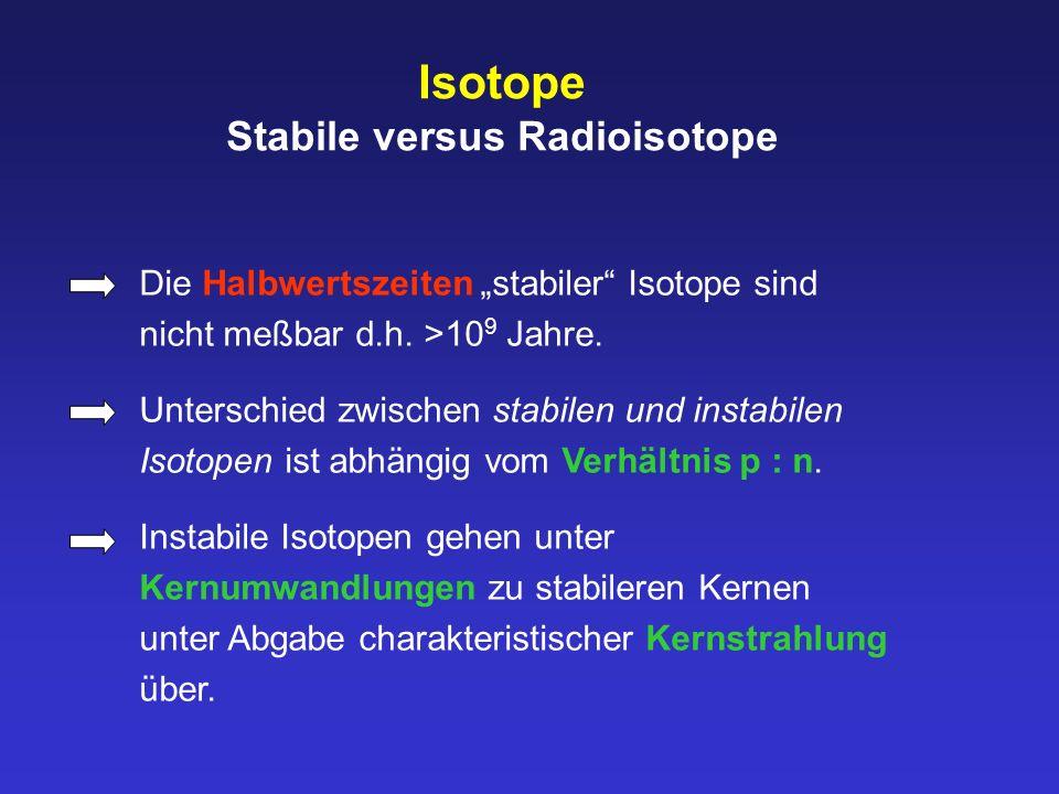 Stabile versus Radioisotope