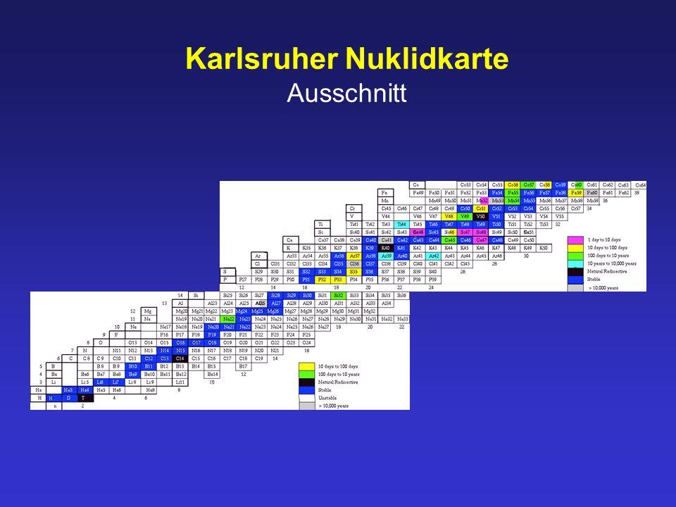 Karlsruher Nuklidkarte