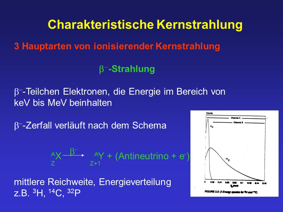 Charakteristische Kernstrahlung