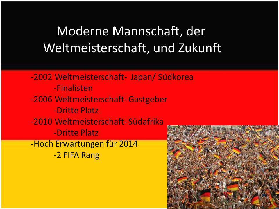 Moderne Mannschaft, der Weltmeisterschaft, und Zukunft