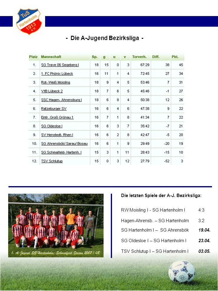 - Die A-Jugend Bezirksliga -