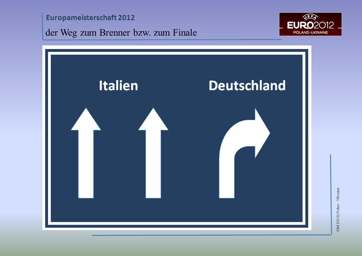 der Weg zum Brenner bzw. zum Finale