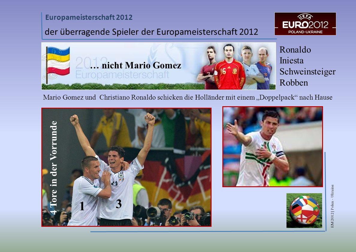 3 1 der überragende Spieler der Europameisterschaft 2012
