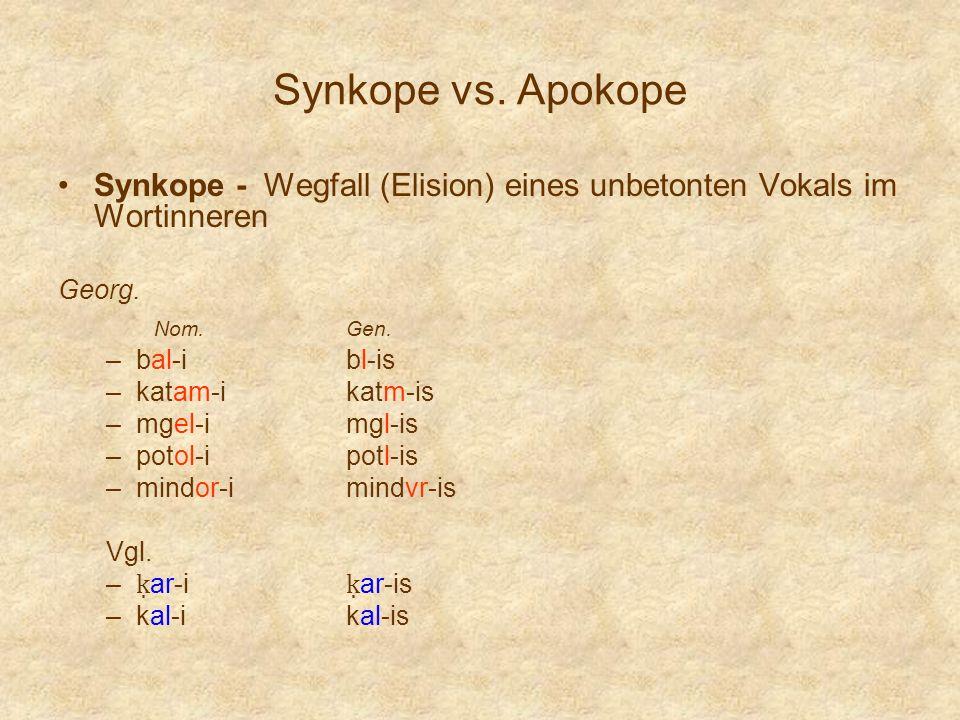Synkope vs. Apokope Synkope - Wegfall (Elision) eines unbetonten Vokals im Wortinneren. Georg. Nom. Gen.