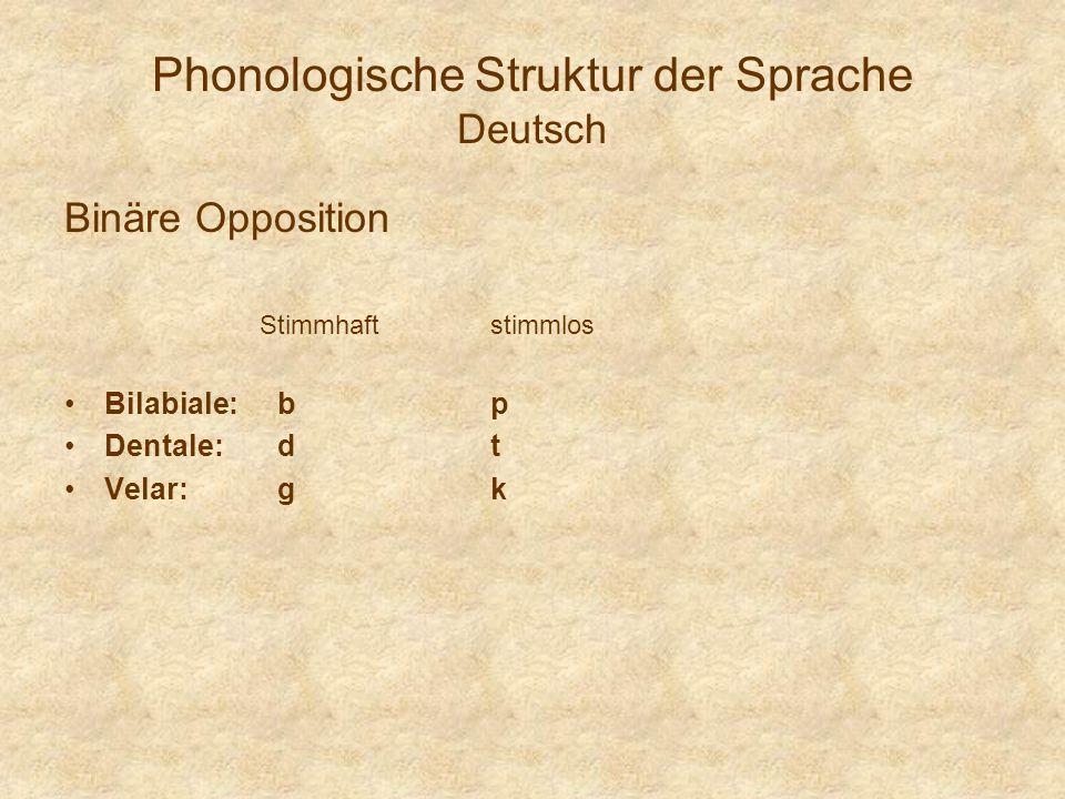 Phonologische Struktur der Sprache Deutsch