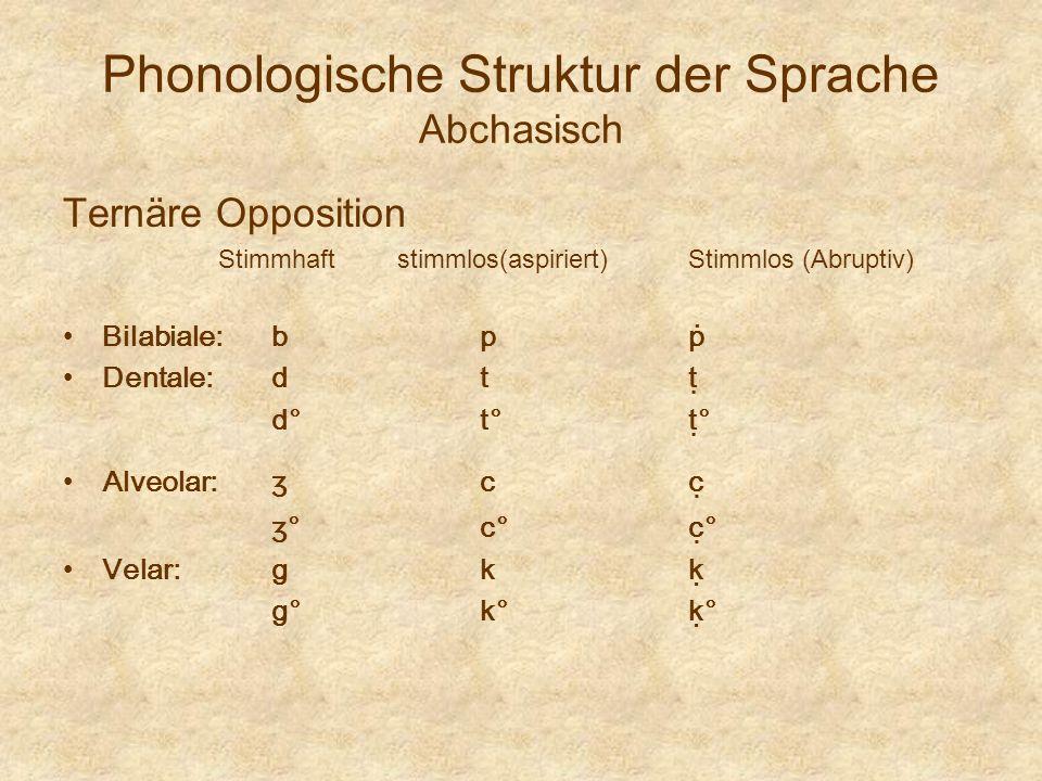 Phonologische Struktur der Sprache Abchasisch