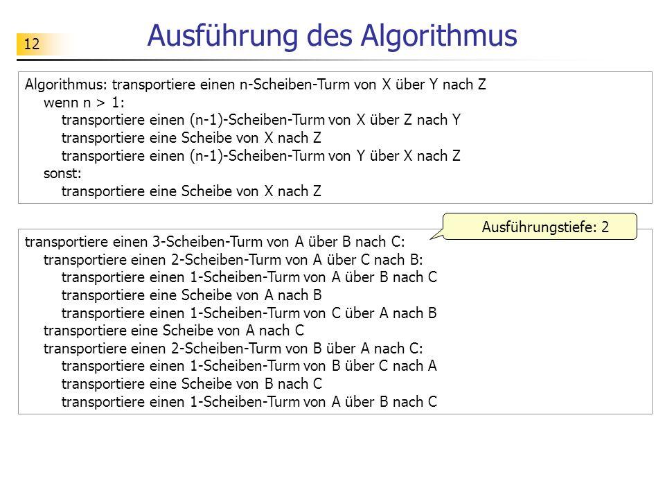 Ausführung des Algorithmus