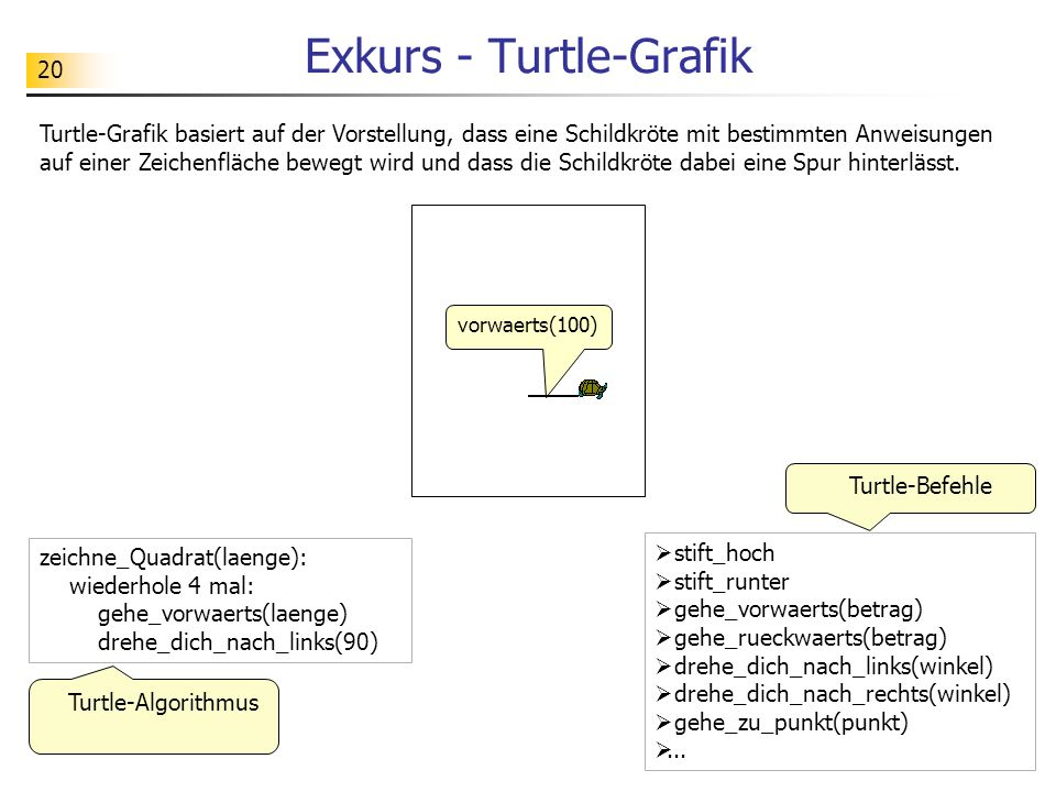 Exkurs - Turtle-Grafik