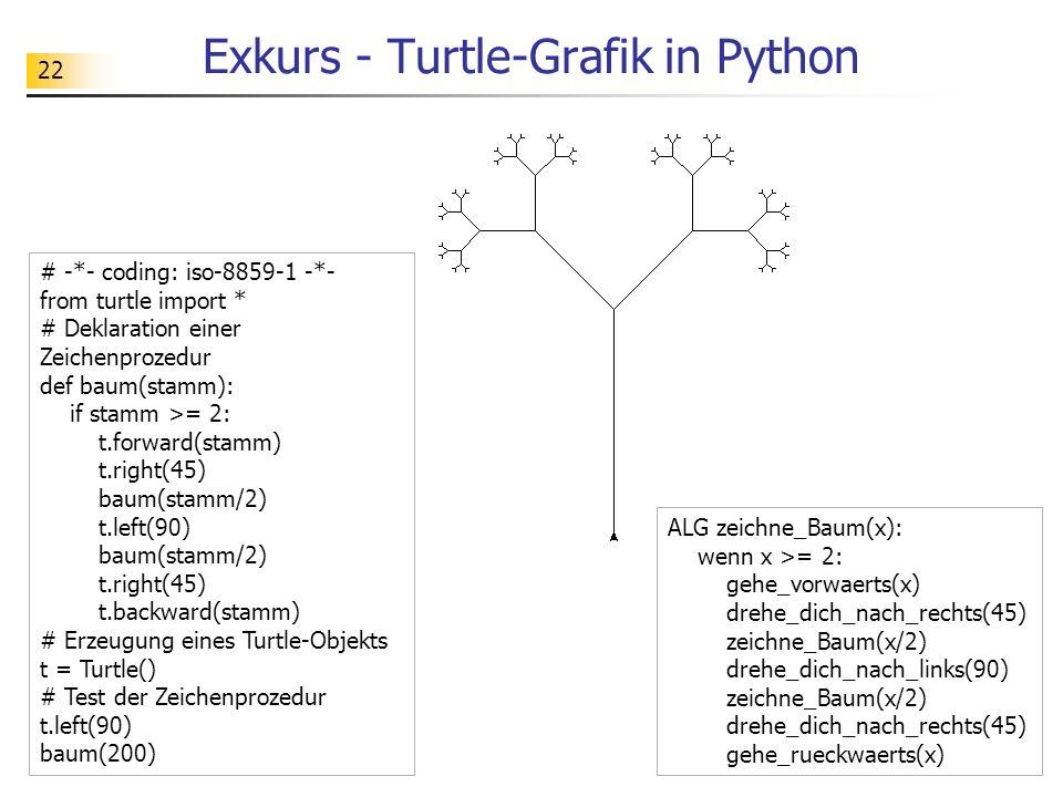 Exkurs - Turtle-Grafik in Python