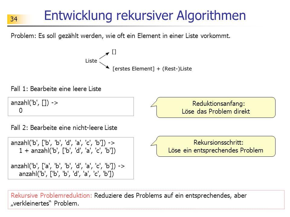Entwicklung rekursiver Algorithmen