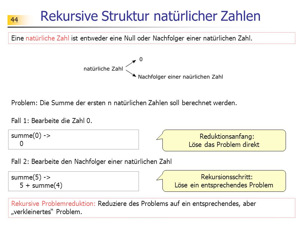Rekursive Struktur natürlicher Zahlen