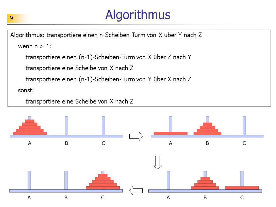 Algorithmus Algorithmus: transportiere einen n-Scheiben-Turm von X über Y nach Z. wenn n > 1: