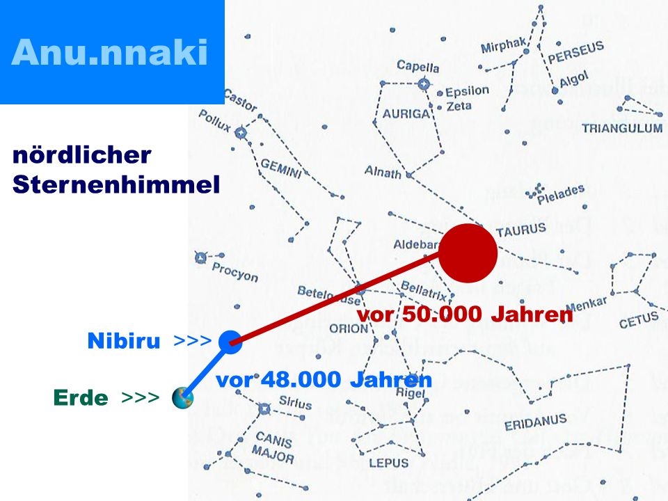 l l Anu.nnaki nördlicher Sternenhimmel vor 50.000 Jahren