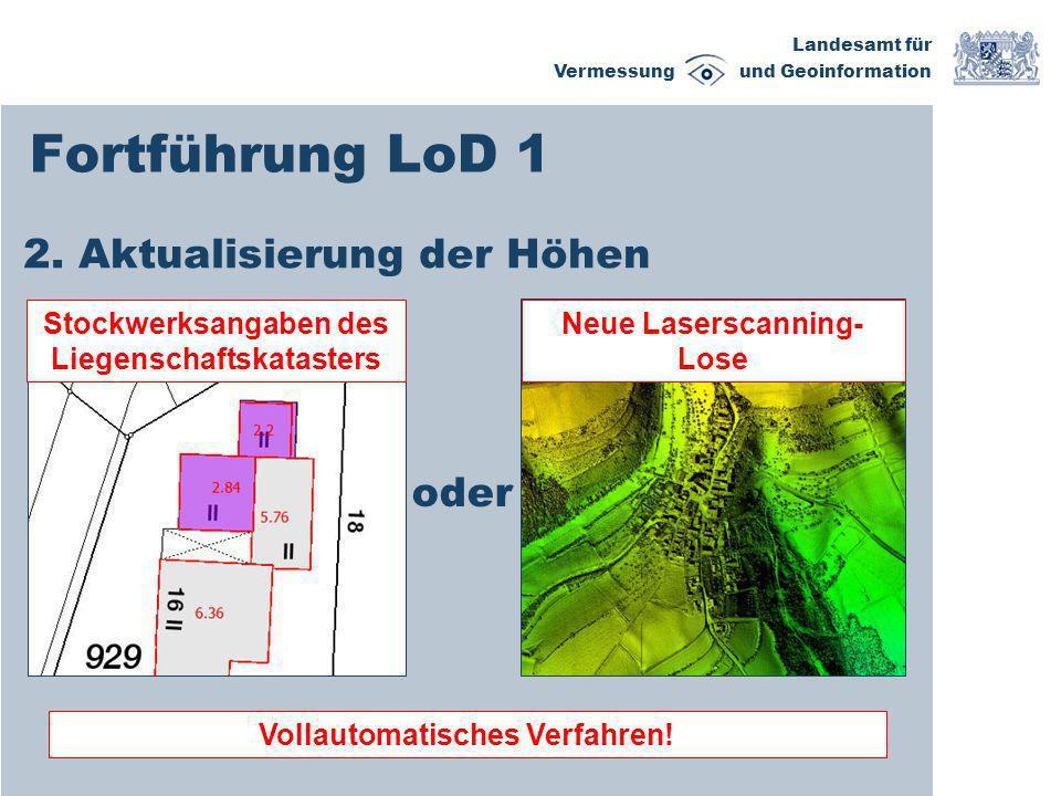 Fortführung LoD 1 2. Aktualisierung der Höhen oder