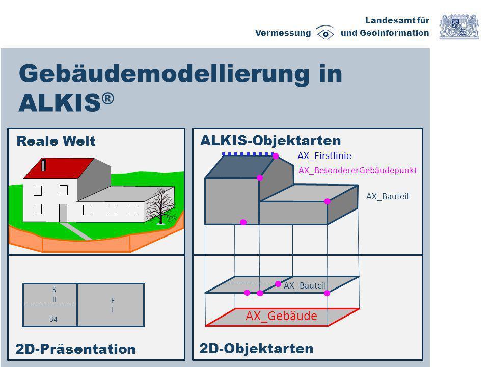 Gebäudemodellierung in ALKIS®