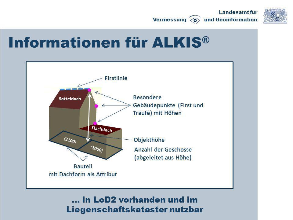 Informationen für ALKIS®