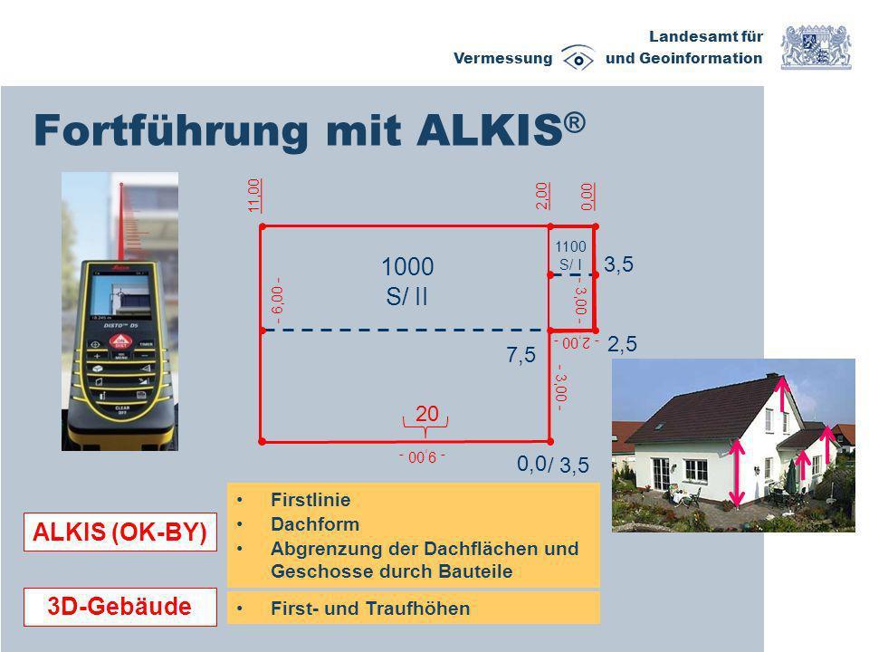 Fortführung mit ALKIS®