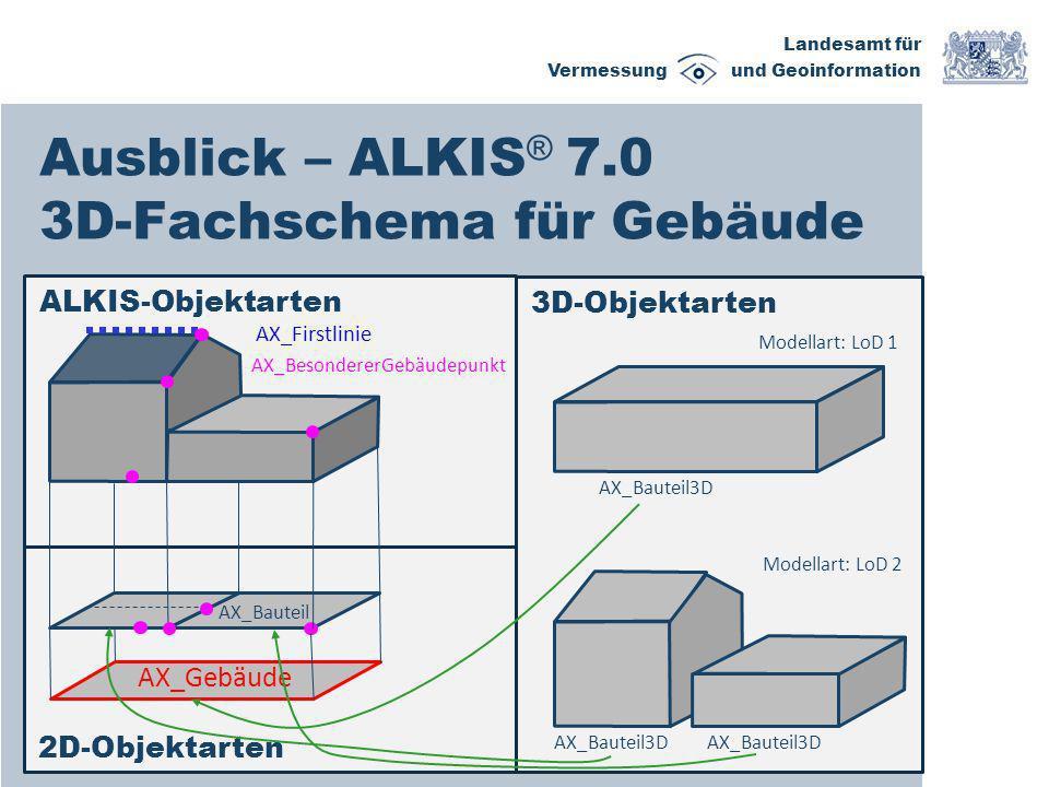 Ausblick – ALKIS® 7.0 3D-Fachschema für Gebäude