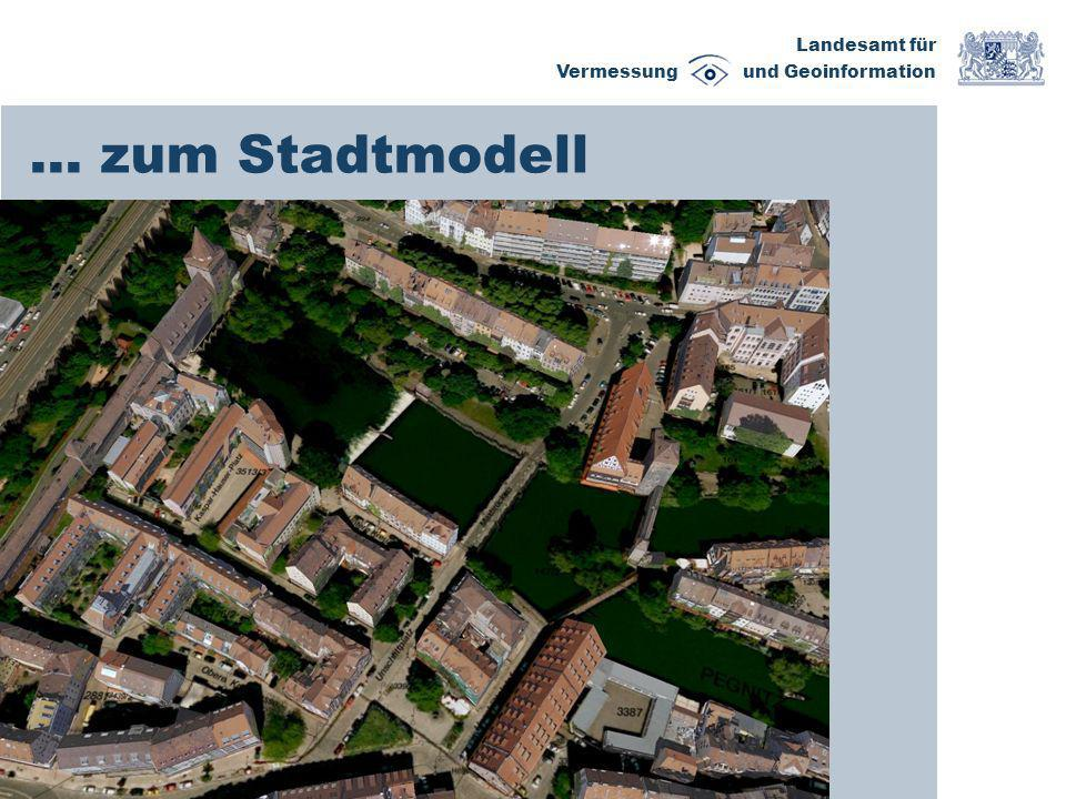 … zum Stadtmodell