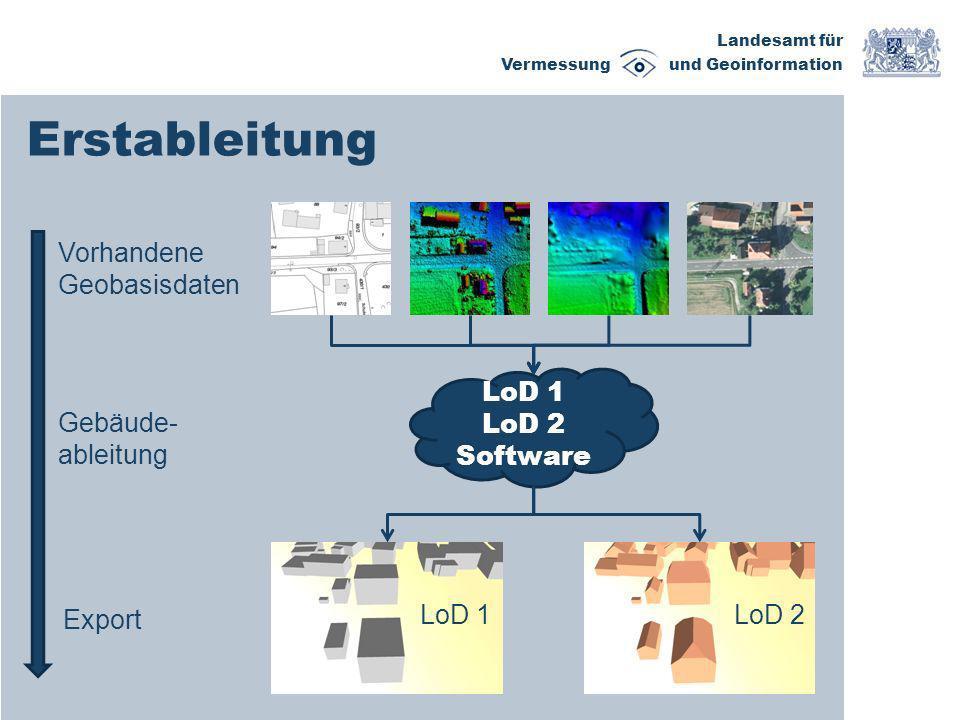 Erstableitung Vorhandene Geobasisdaten LoD 1 LoD 2 Software