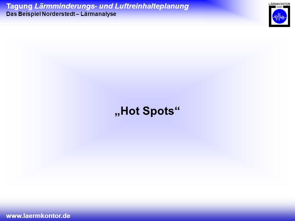 """""""Hot Spots"""