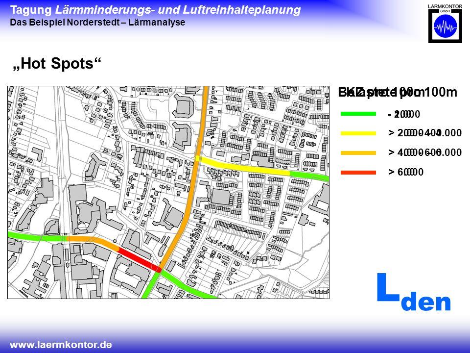 "Lden ""Hot Spots LKZ pro 100m Belastete pro 100m - 1.000"