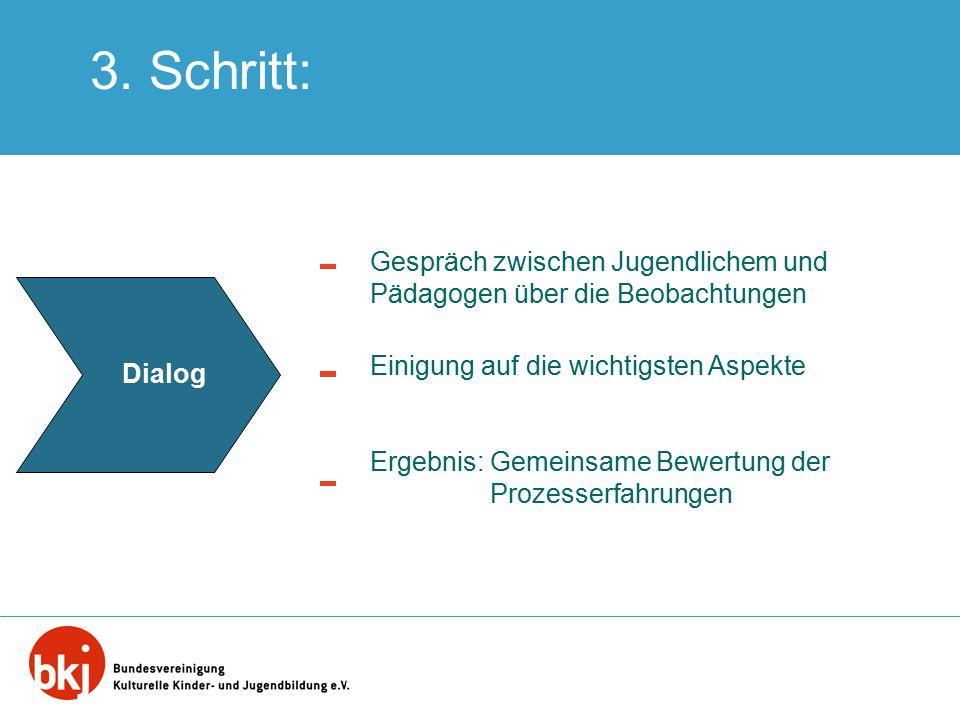 3. Schritt: Gespräch zwischen Jugendlichem und Pädagogen über die Beobachtungen. Einigung auf die wichtigsten Aspekte.