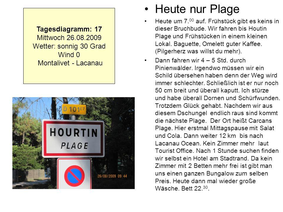 Heute nur Plage Tagesdiagramm: 17 Mittwoch 26.08.2009
