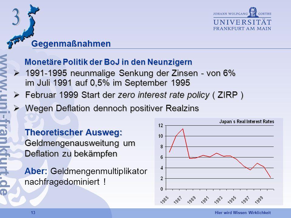 3 Gegenmaßnahmen. Monetäre Politik der BoJ in den Neunzigern.