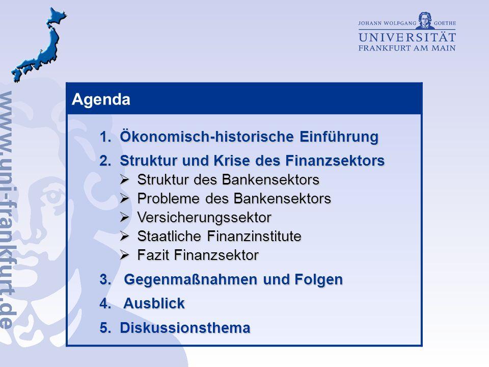 Agenda Ökonomisch-historische Einführung