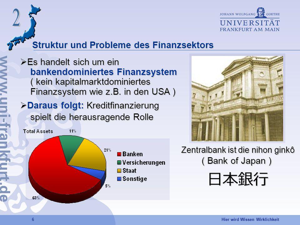 Struktur und Probleme des Finanzsektors