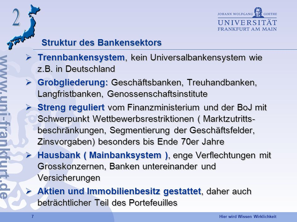 Struktur des Bankensektors