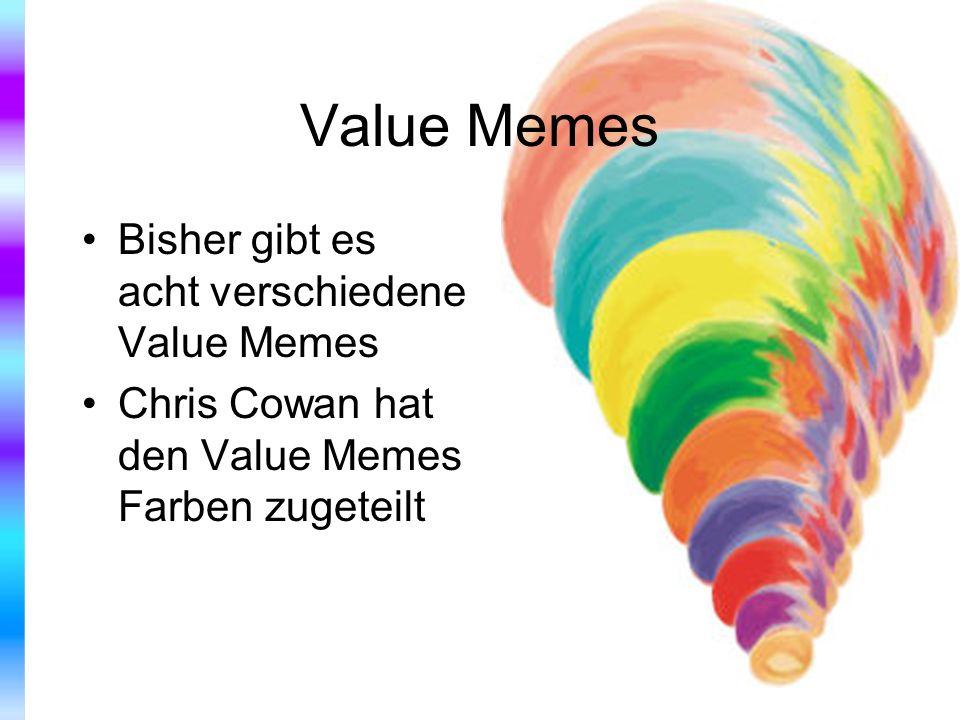 Value Memes Bisher gibt es acht verschiedene Value Memes