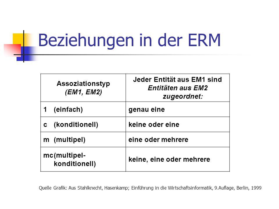Jeder Entität aus EM1 sind Entitäten aus EM2 zugeordnet: