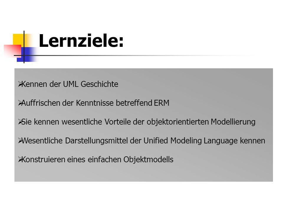 Lernziele: Kennen der UML Geschichte