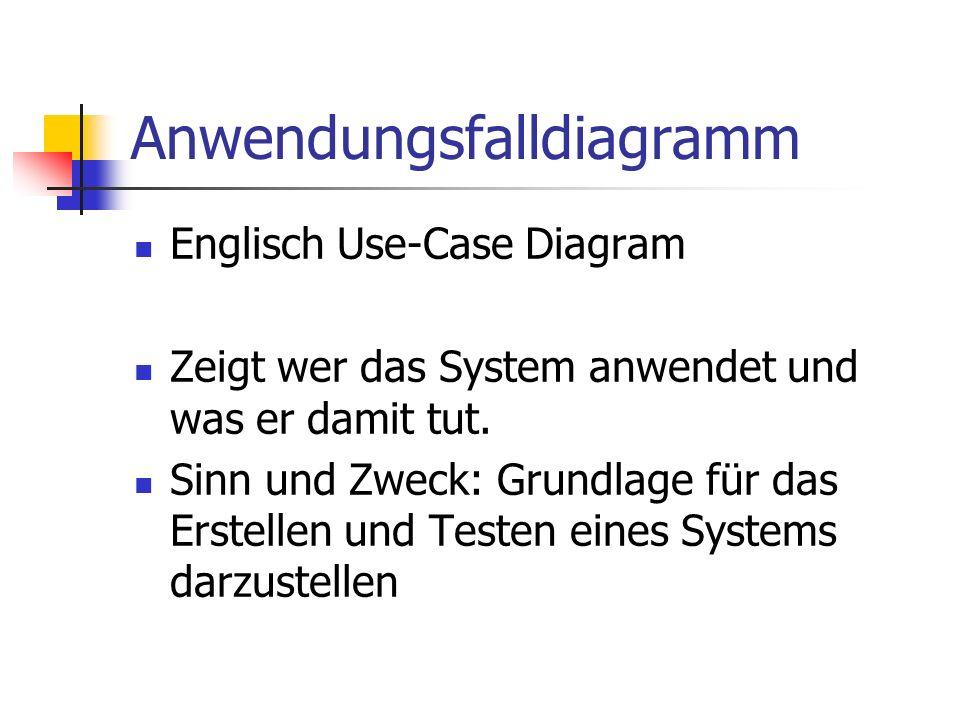Anwendungsfalldiagramm