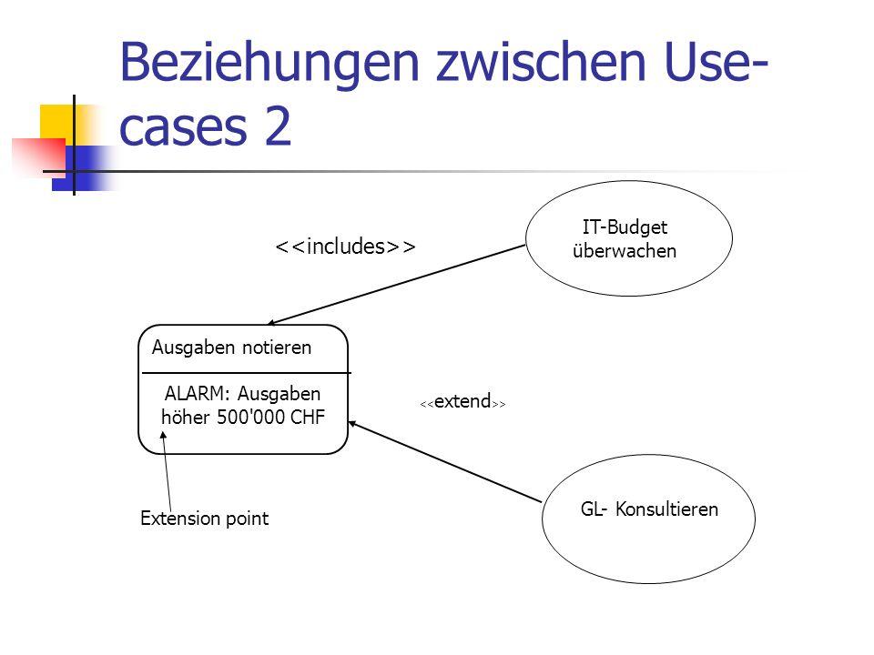 Beziehungen zwischen Use-cases 2