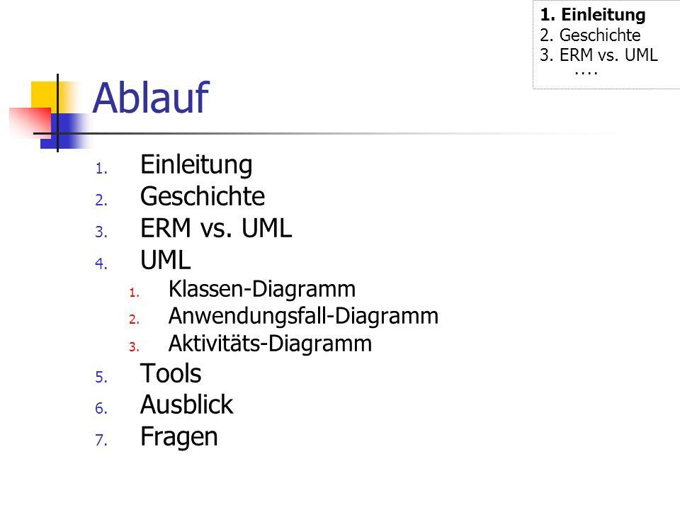 Ablauf Einleitung Geschichte ERM vs. UML UML Tools Ausblick Fragen