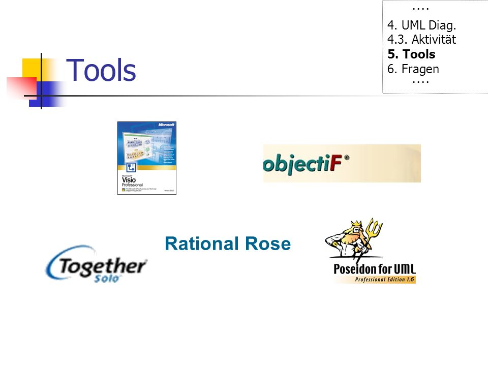 Tools Rational Rose ···· 4. UML Diag. 4.3. Aktivität 5. Tools