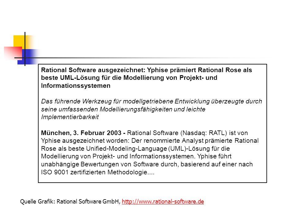 Rational Software ausgezeichnet: Yphise prämiert Rational Rose als beste UML-Lösung für die Modellierung von Projekt- und Informationssystemen Das führende Werkzeug für modellgetriebene Entwicklung überzeugte durch seine umfassenden Modellierungsfähigkeiten und leichte Implementierbarkeit
