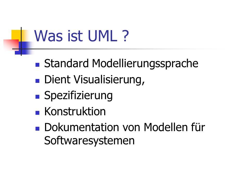 Was ist UML Standard Modellierungssprache Dient Visualisierung,