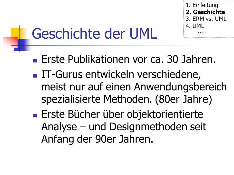 Geschichte der UML Erste Publikationen vor ca. 30 Jahren.
