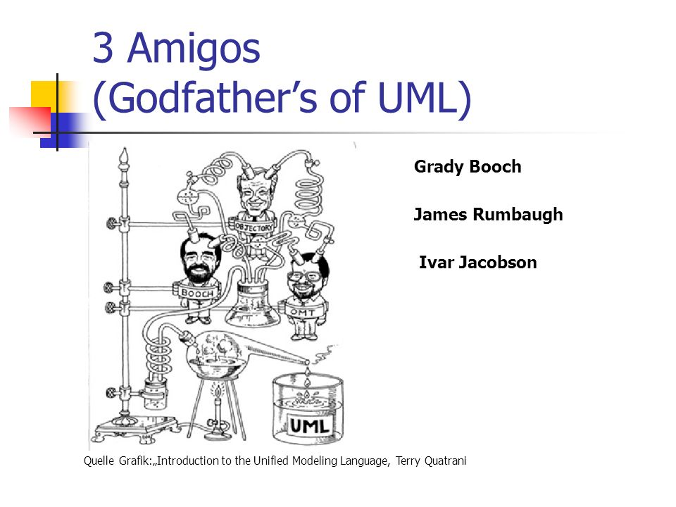 3 Amigos (Godfather's of UML)