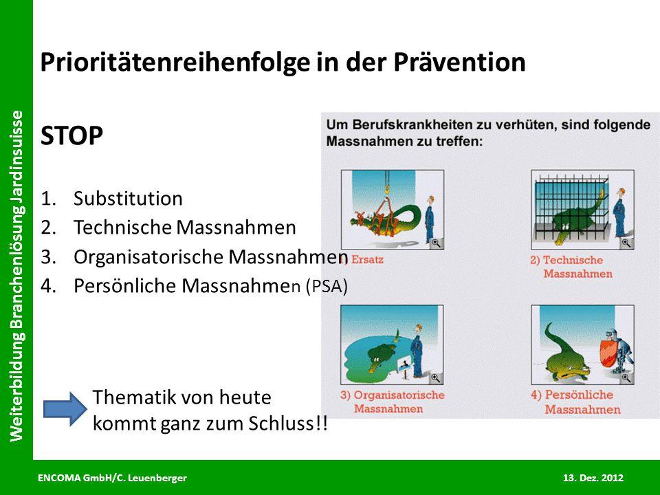 Prioritätenreihenfolge in der Prävention